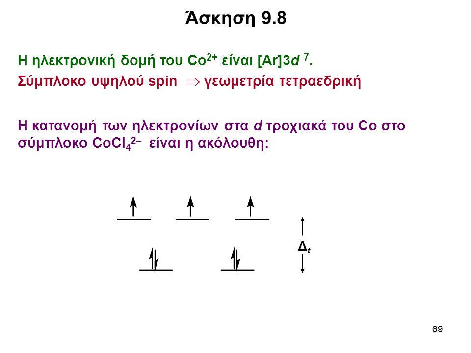 Άσκηση 9.8 Η ηλεκτρονική δομή του Co2+ είναι [Ar]3d 7.